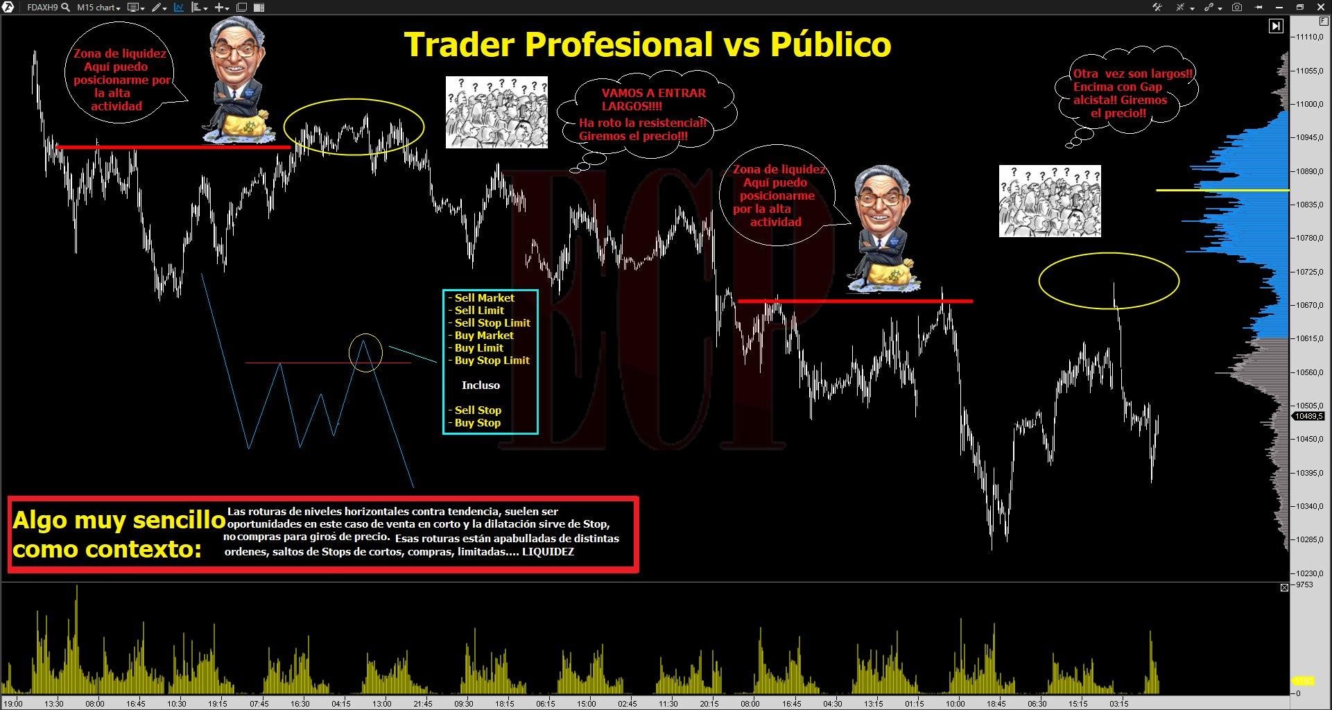 Volume Profile Trading Enric Jaimez 4