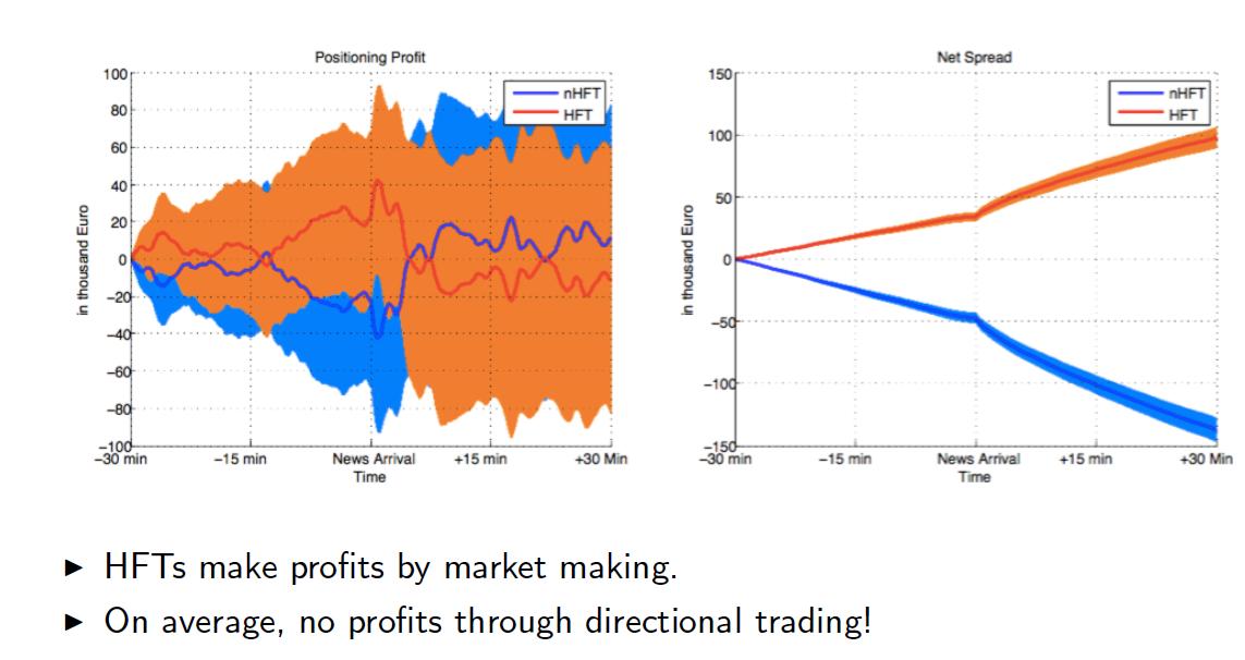 Arbitraje Trading: Fundamentos finanzas cuantitativas - Enric Jaimez