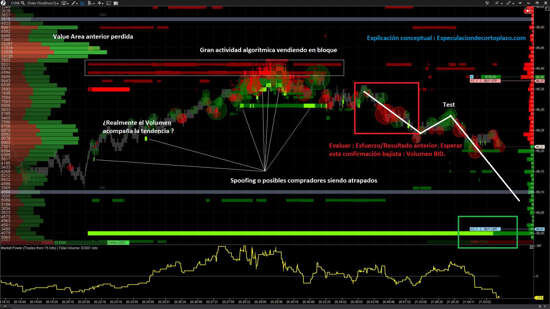 Order Flow Trading - Enric Jaimez