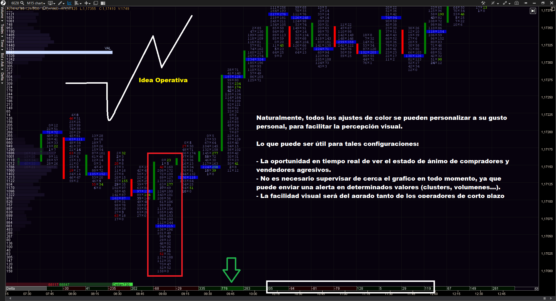 Webinar Trading Avanzado: Dynamic Levels, Extended VPOCS & Cluster Search