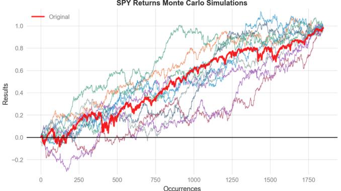 Opciones binarias gestion de riesgo