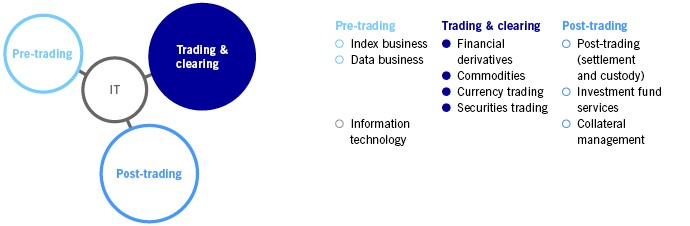 hft trading - unespeculador.com - Enric Jaimez