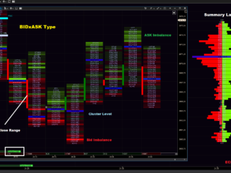 Delta Order Flow Trading