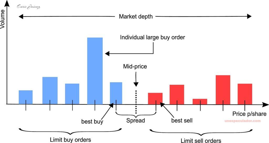 Order Book Trading - Order Flow Delta - Enric Jaimez (1)