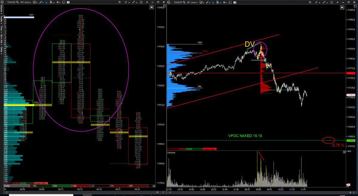 Order Flow Trading Enric Jaimez 1 1