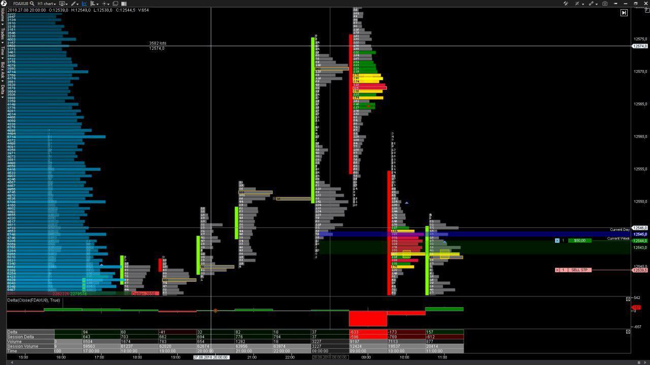 Order Flow Trading Enric Jaimez 9