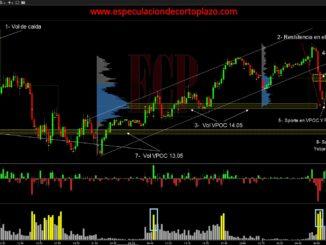Volume Profile Trading Enric Jamez