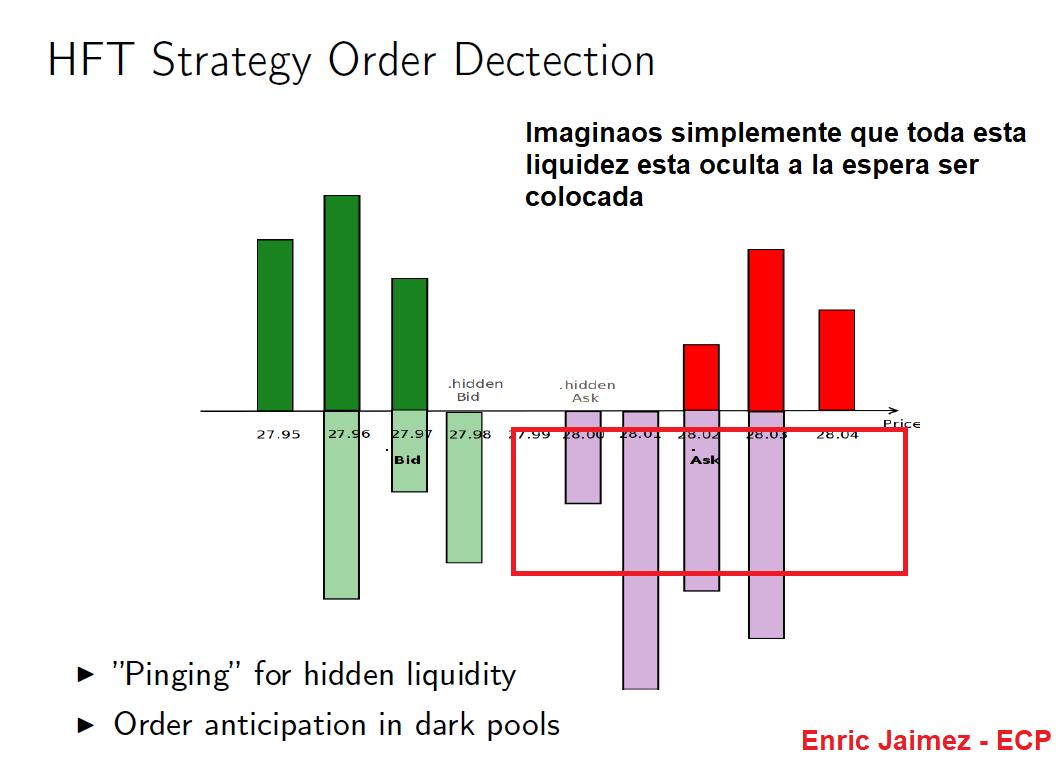 Fundamente Microestructura Trading- Order Flow – Order Book – Enric Jaimez (5)