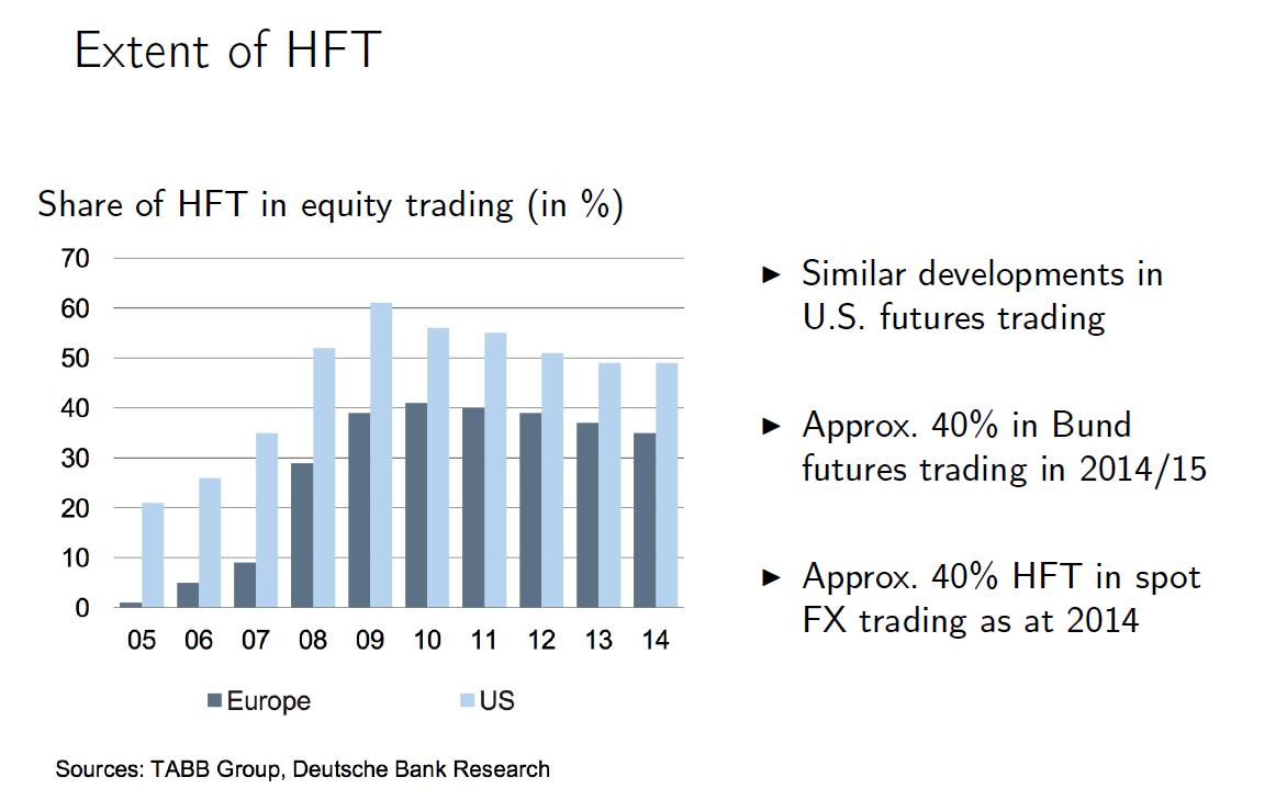 Fundamente Microestructura Trading- Order Flow – Order Book – Enric Jaimez (6)