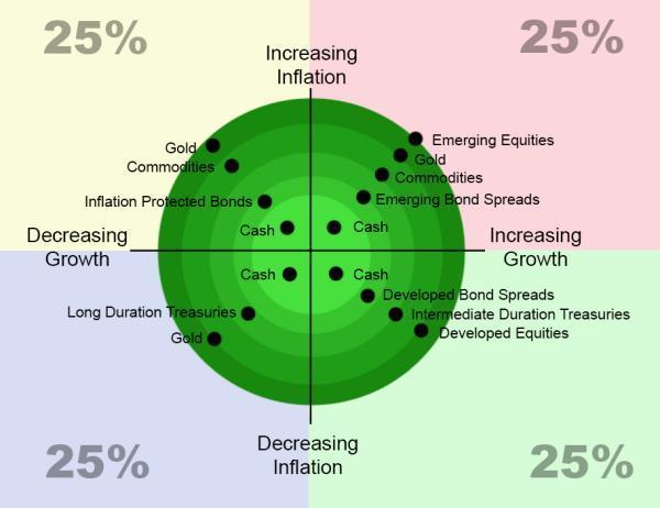 Economia 101 - Ray Dalio - Como funciona la maquinaria economica - Enric Jaimez