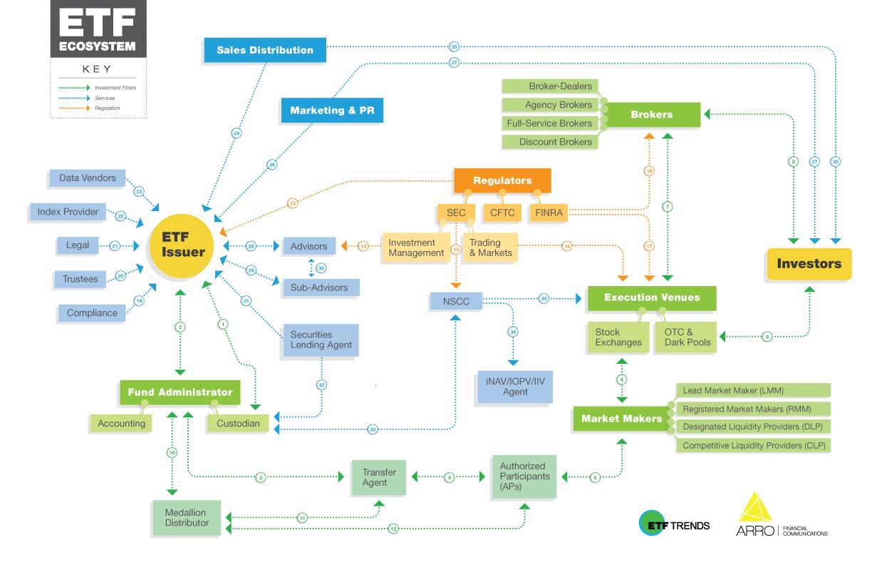 Guia Basica ETFs en Español – Enric Jaimez (1)