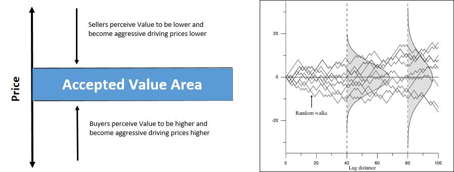 Seminario - Trading Auction Theory - Enric Jaimez