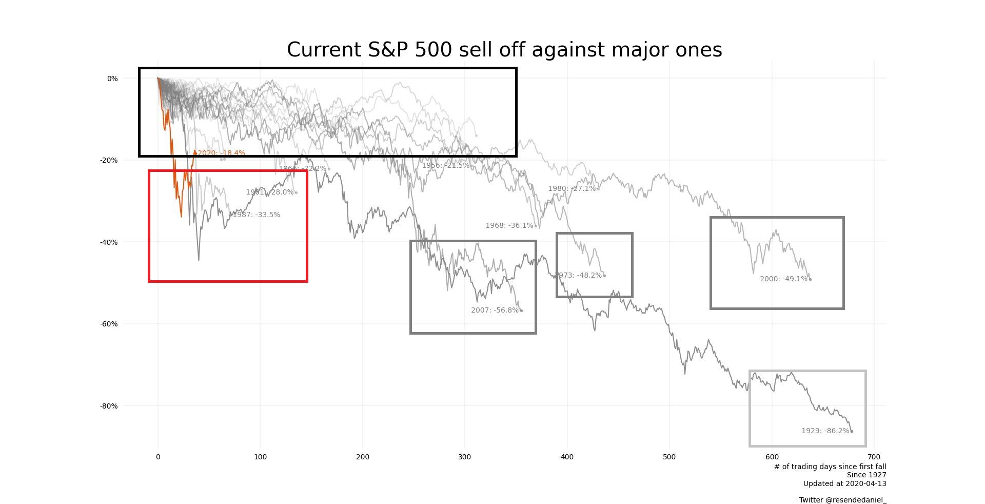 Trading Volatilidad y Liquidez en los mercados Enric Jaimez Crash Modelos