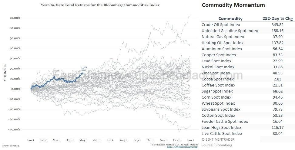 Trading Petróleo - Invertir en Petróleo | Guía Futuros CL