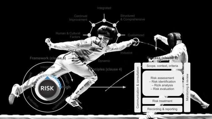 Trading Hedging - Coberturas - unespeculador.com - Enric Jaimez - Risk