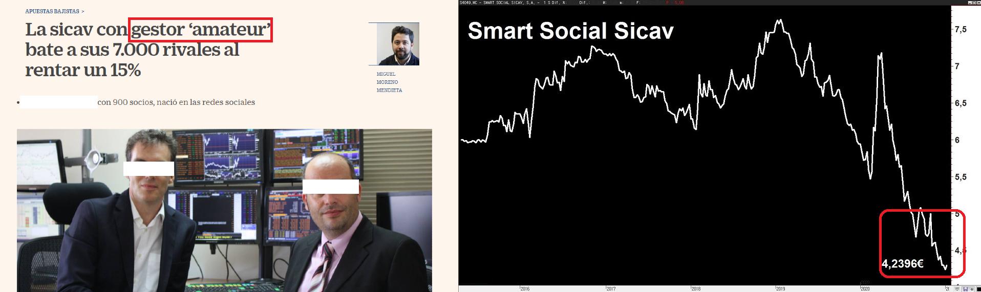 Smart Social Sicav