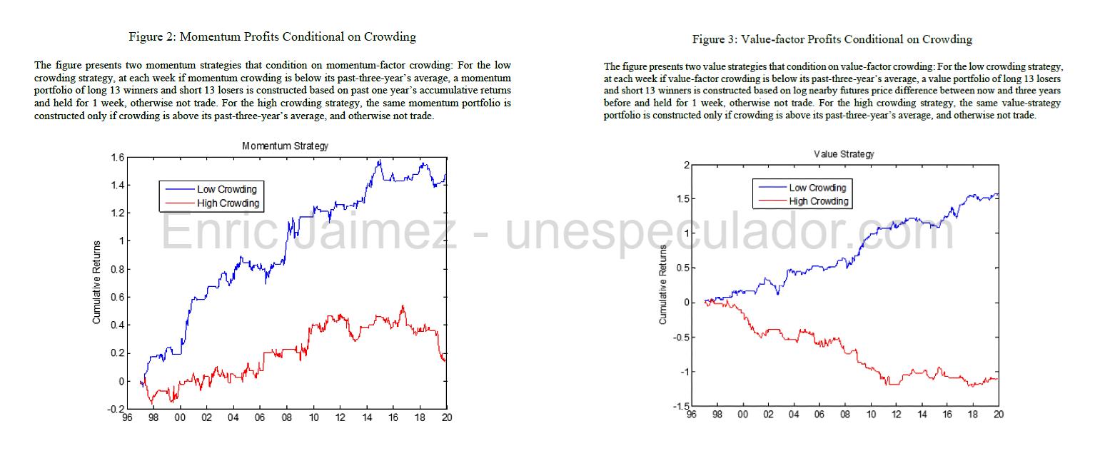 Factor investing - Momentum Trading - Enric Jaimez - Smart Beta