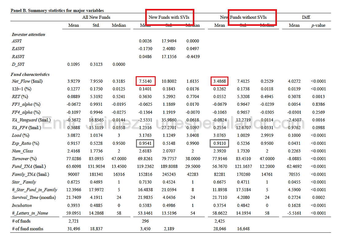 Factor investing - Momentum Trading - Enric Jaimez