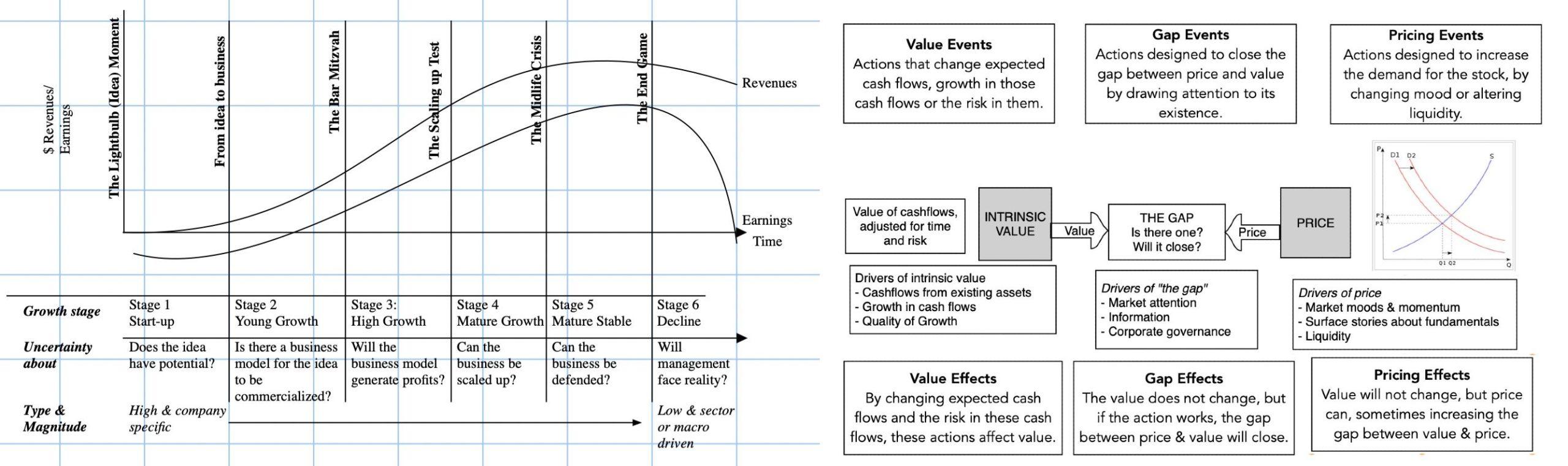 Factor Value - Value Investing - Enric Jaimez